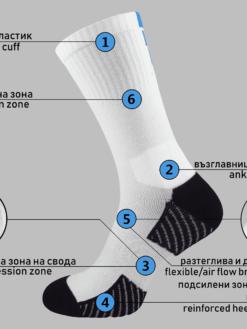 Унисекс чорапи за всички спортове