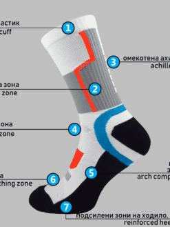 високо качество чорапи за спорт