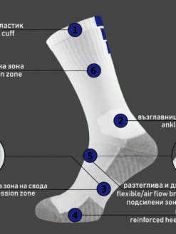 разработка спортни чорапи