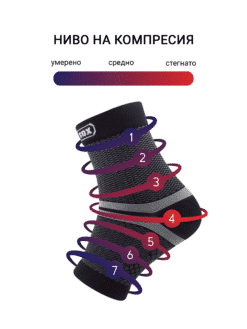 компресивни медицински чорапи