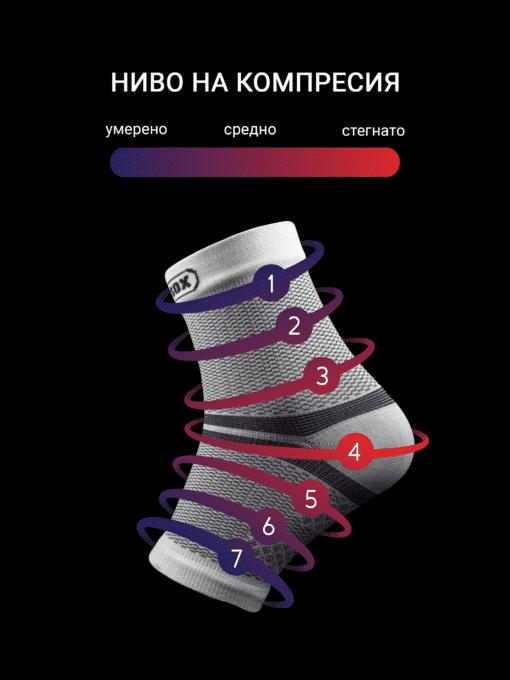 компресивни чорапи