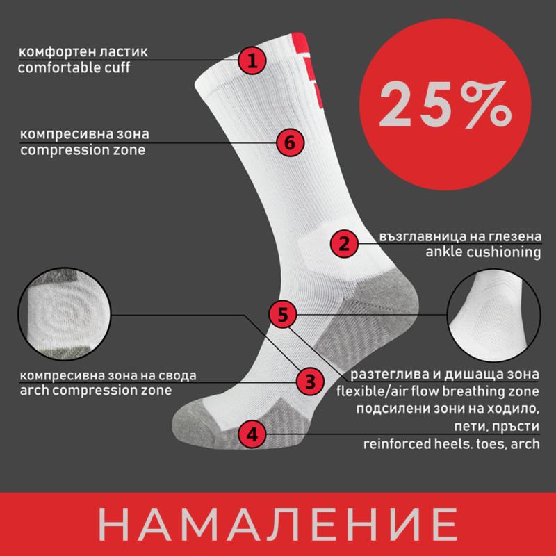 удобни чорапи